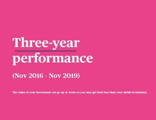 Three-year performance