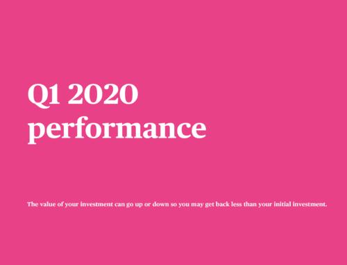 Q1 2020 performance