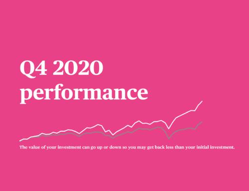 Q4 2020 performance